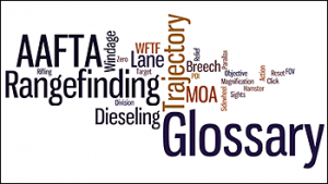 Terms Glossary