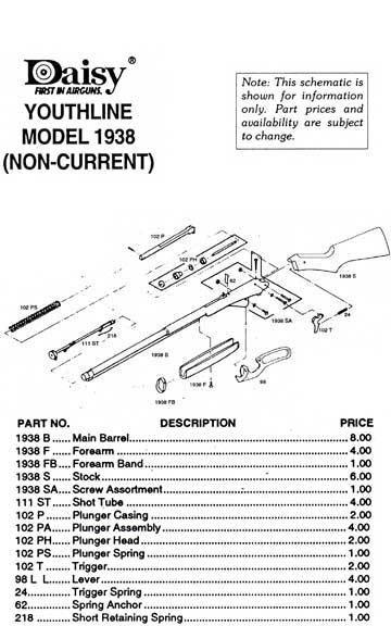 spring daisy parts diagram daisy model 95 parts diagram