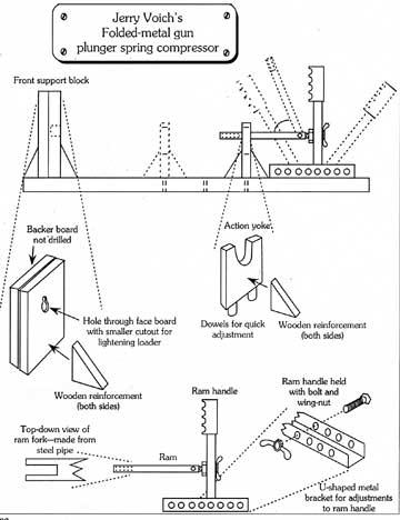 BB gun disassembly   Air gun blog - Pyramyd Air Report