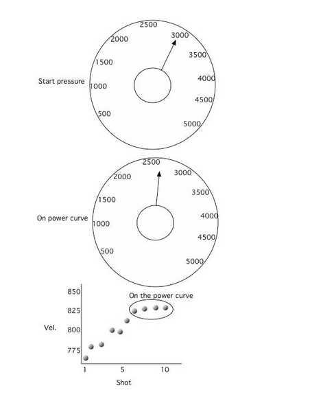 10-03-13-01-Pressure-versus-power-1