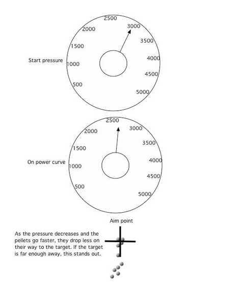 10-03-13-02-Pressure-versus-power-2