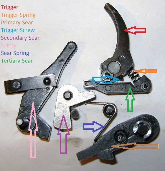Octane combo trigger parts