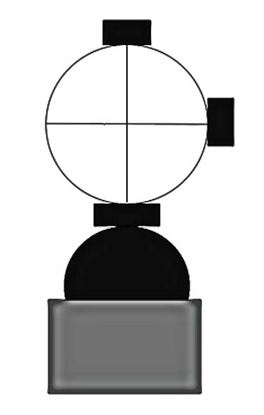 scope alignment
