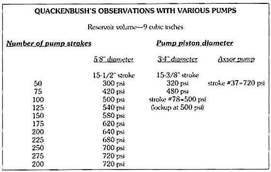 pump chart 1