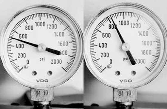 pump gauges