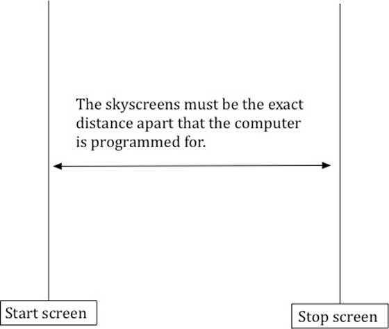 skyscreens