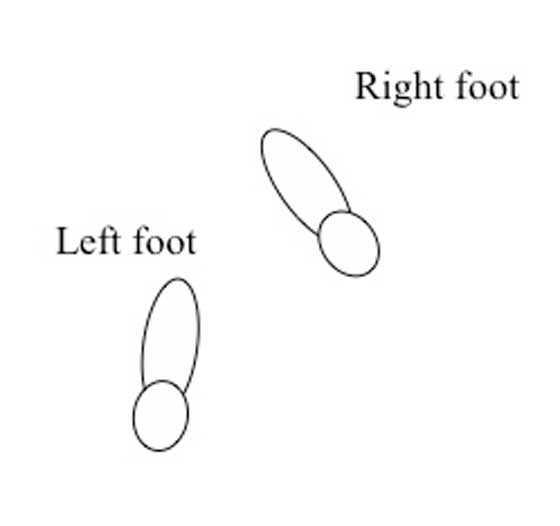 feet adjustment