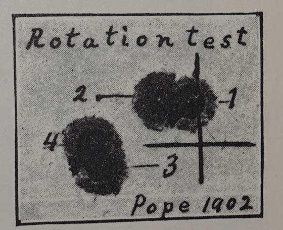 barrel rotation