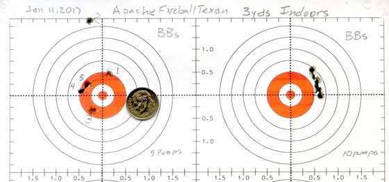 Apache Fire Ball Texan BB targets