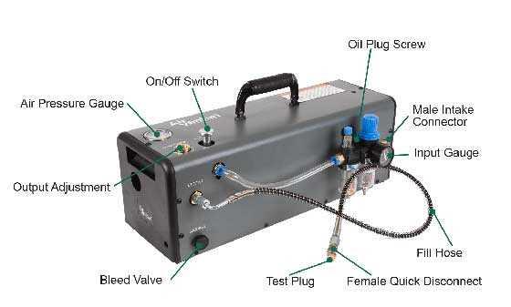 Air Venturi Power Booster parts