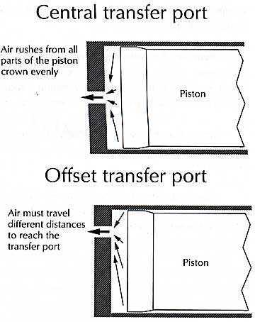 air transfer port