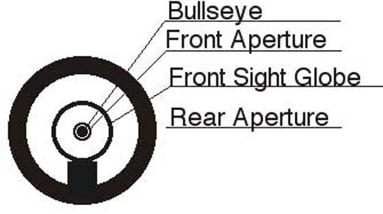 target sight picture