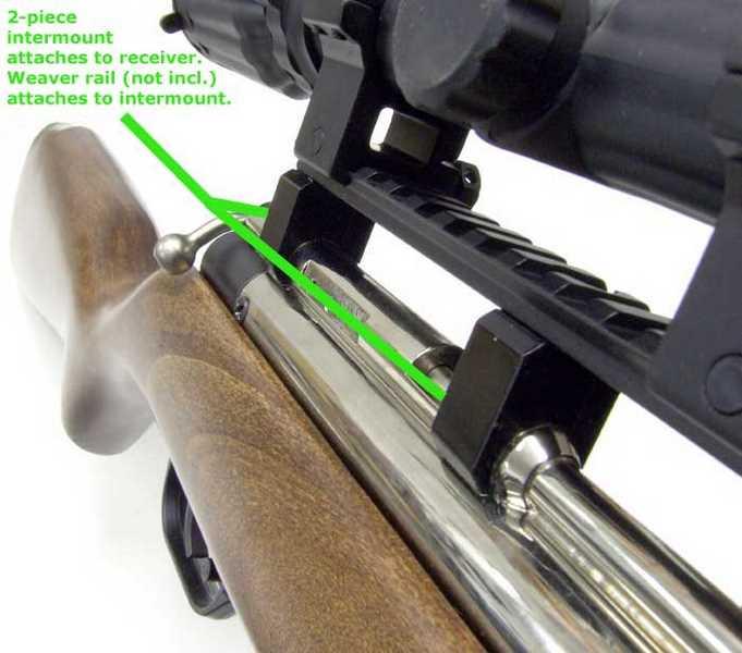 Sig Sauer P320 M17 CO2 pellet pistol: Part 1 | Air gun blog