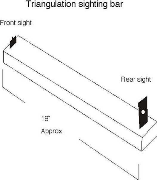 Triangulation bar