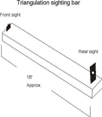 triangulation sighting bar