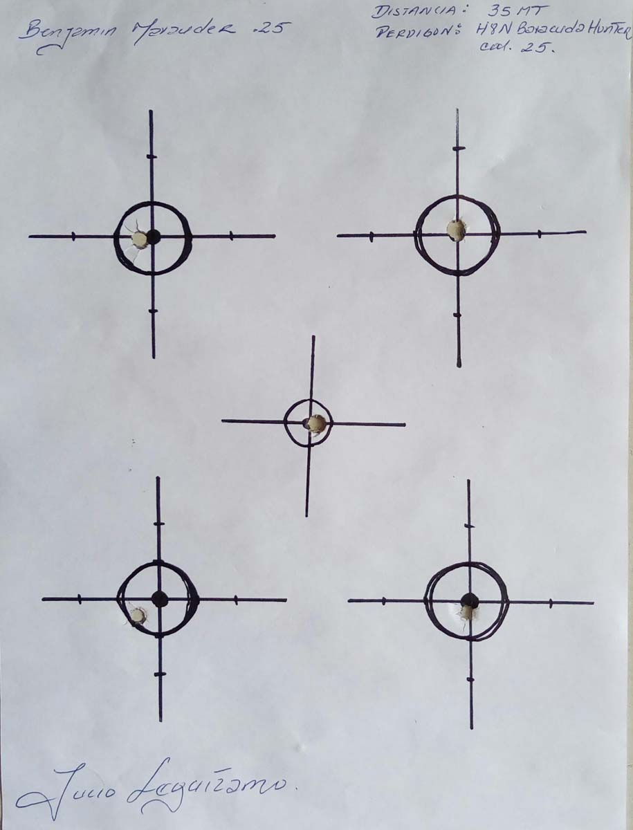 Customer images for Benjamin Marauder Mrod Air Rifle Combo | Pyramyd Air
