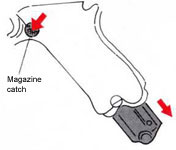 WE P08 Loading and Refilling the Magazine