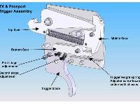 Air Arms TX200, Image 7