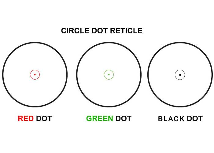 how to add circle reticle to shotgun h1z1